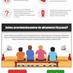 Astma - czy jest przeciwwskazaniem do uprawiania sportu?